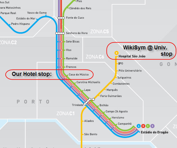 Subway Map respect to Wikisym location